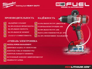 Преимущества Milwaukee M18 Fuel по сравнению с M18