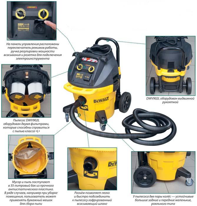 Пылесос DeWALT DWV902L промышленный строительный электроинструмент