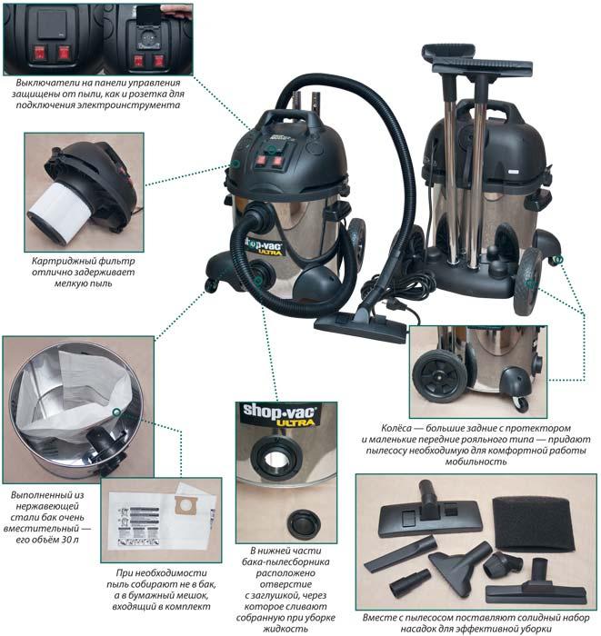 Пылесос Shop Vac Ultra 30 SI промышленный строительный электроинструмент