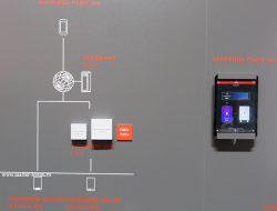 Устройства Viessmann для управления Vitocom 100 LAN1