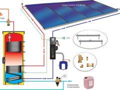 Компоненты пакета Meibes SolarPack HW2500 2