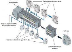 Проводная автоматика Comap