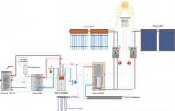 Схема отопления c помощью теплового насоса и солнечных коллекторов Viessmann