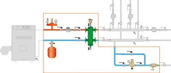 Схема обвязки с гидравлическим разделителем