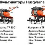 Мотокультиваторы Husqvarna TF 230 и TF 338