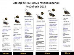 Бензиновые газонокосилки McCulloch M40-110, M46-110R, M51-150F и M51-150WRPX