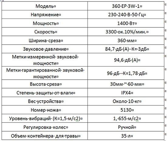 характеристики газонокосилки Sterwins 360°