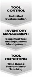 Milwaukee One-Key: управление инструментом M18 Fuel, складской учет, получение отчетов