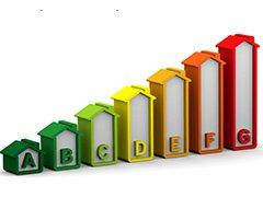маркировка энергопотребления дома A++, A+, A, B, C и D
