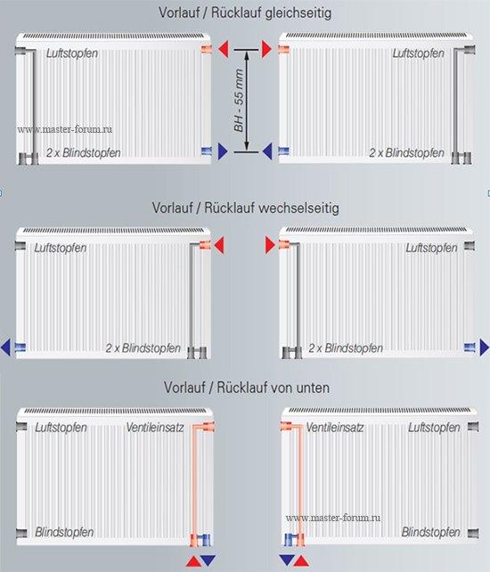 Подключение радиатора Виссманн одностороннее, разностороннее и снизу