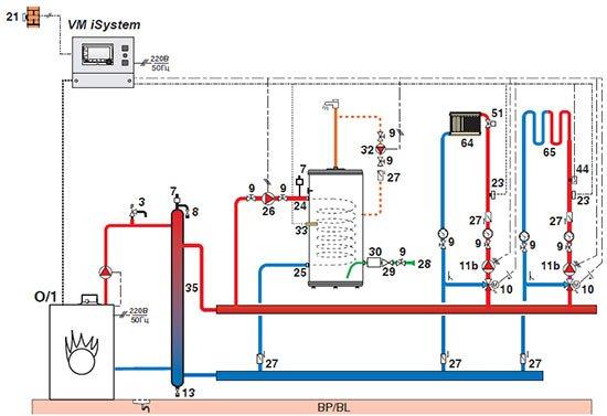 Diematic VM iSystem управление контурами