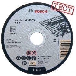 Bosch standard for Inox безопасность