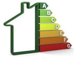 Класс энергоэффективности зданий