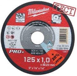 Milwaukee Милуоки абразивные диски