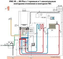 Принципиальная схема котел De Dietrich Naneo PMC–M