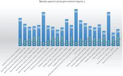 рейтинг дисков алмазных 230 для болгарки УШМ