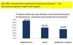 РАТПЭ исследование рынка 2016