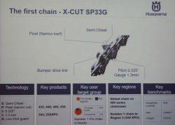 Husqvarna X Cut SP33G цепь пильная SP 33G характеристики параметры