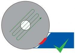 заполировался диск не режет
