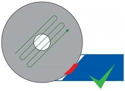 самозатачивание диск круг абразив