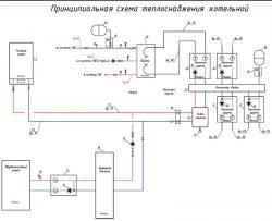 Схема теплоснабжения котельной