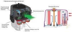 воздушный фильтр для двигателей Honda GX