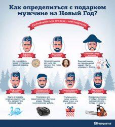Подарок мужчина Новый Год Husqvarna инфографика