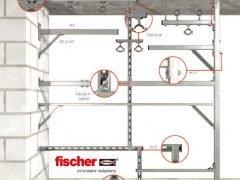 Fischer FLS система монтажная шины облегченные элементы соединительные