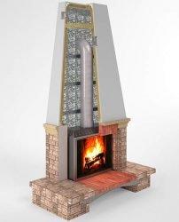 Теплоизоляция камина