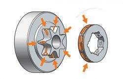 заменить цепь шина бензопилы фото отзывы правильно износ