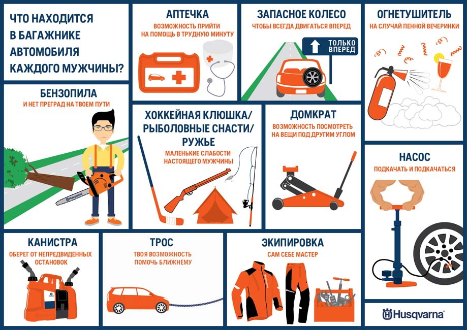Инфографика Husqvarna Хускварна багажник автомобиль мужчина