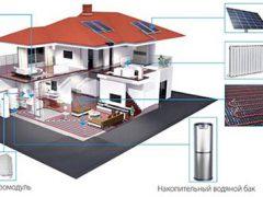 Midea ATW M-Thermal тепловой насос