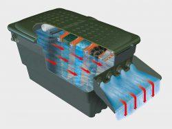 прудовое оборудование фильтр для пруда
