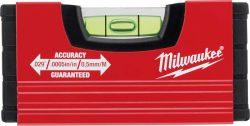 Milwaukee Minibox уровень строительный