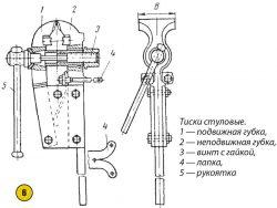 Механик Groz Proxxon Энкор