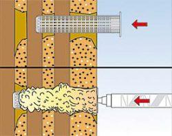 Fischer Fill&Fix анкер химический гильза сетчатая поврежденное отверстие