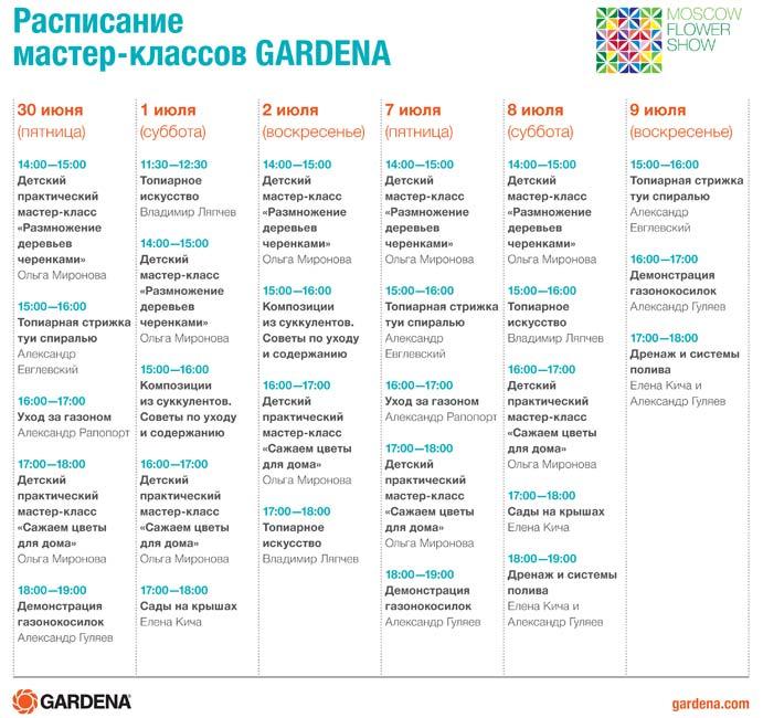 Gardena мастер класс Moscow Flower Show 2017 фестиваль Московский международный сад цветы