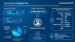 инструкция сервис 24 Alpha Scala2 MQ JP