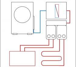 Отопление с воздушным тепловым насосом, теплым полом и радиаторами