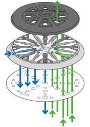 Тарелка Festool Multi JetStream 2 шлифовальная машина