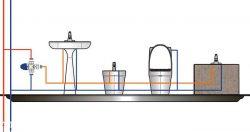 Арматура Tiemme водоснабжения отопления