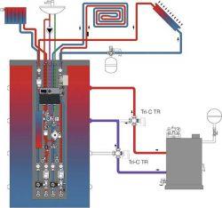 Буферная емкость Oventrop Regucor WHS
