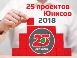 Unisaw Group Юнисоо 25 лет проект Александр Маркин генеральный директор