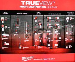 Milwaukee TrueView системы освещения осветительные прибор конференция 2018 Копенгаген