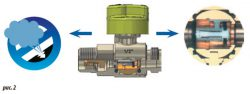 Шаровой кран VAiT газовый многофункциональный Gas Stop защита утечки газ