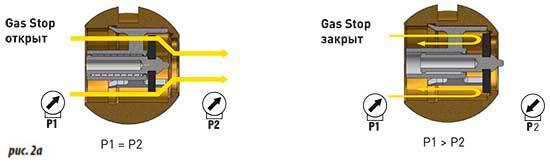 VAiT шаровый кран газовый многофункциональный Gas Stop защита утечки газ