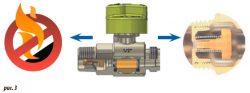 Шаровой кран VAiT газовый многофункциональный Fire Stop защита взрыв газ