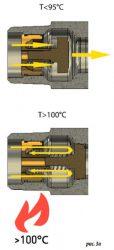VAiT шаровый кран газовый многофункциональный Fire Stop защита взрыв газ