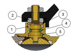конструкция сальника