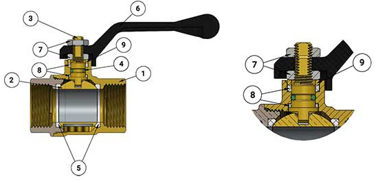 Материал шаровой кран Buran